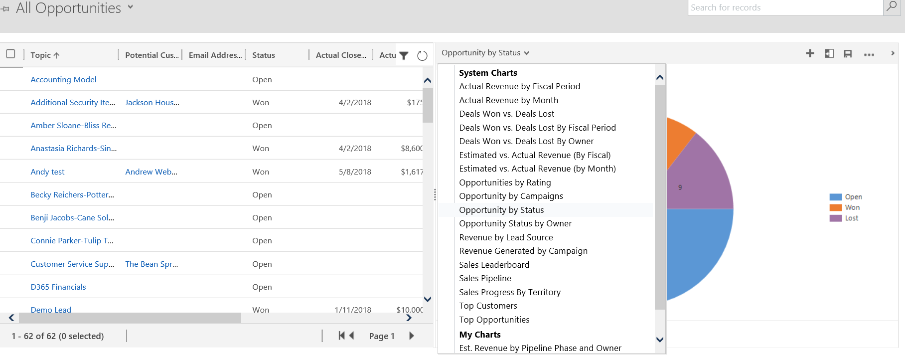 Create charts in Dynamics 365 to make your data pop!